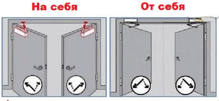 Как установить дверной доводчик на металлическую или деревянную дверь своими руками: Пошаговая инструкция +Видео